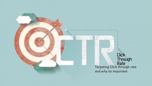 Effectiveness Of Click Through Rates