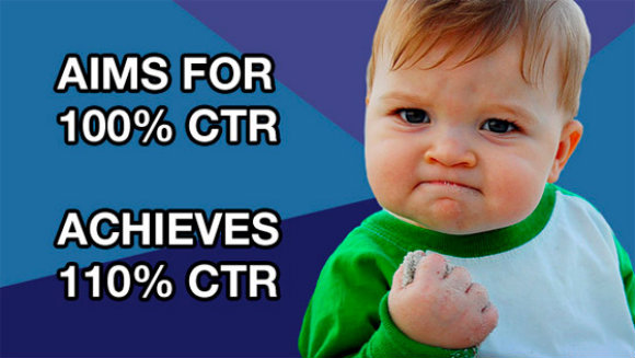 Effectiveness Of Click Through Rates To Improve Website Rank
