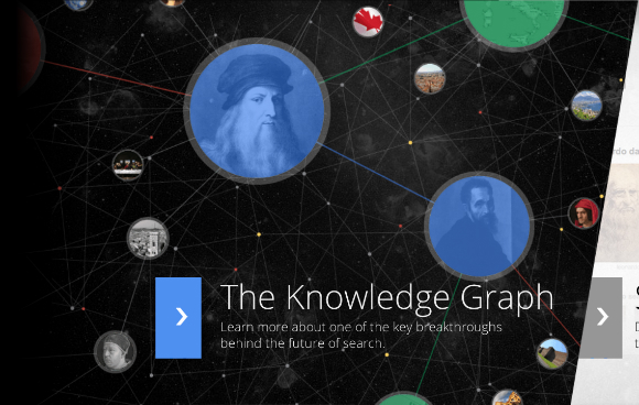 Google Knowledge Graph For Users